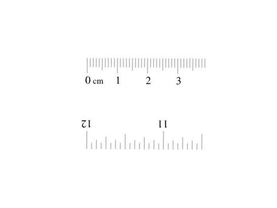 Length Measures distance between points. The meter is the basic SI unit of length.