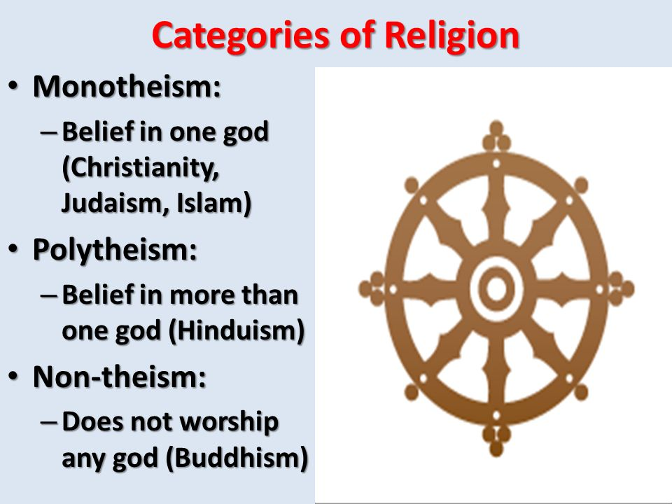 belief systems christianity judaism and islam essay The christians and islam each believed that there is only one true god that sends down a b compare and contrast essay: christianity, islam, and judaism introduction of religions islam enforces its belief system by establishing several rules and regulations the five pillars of islam.