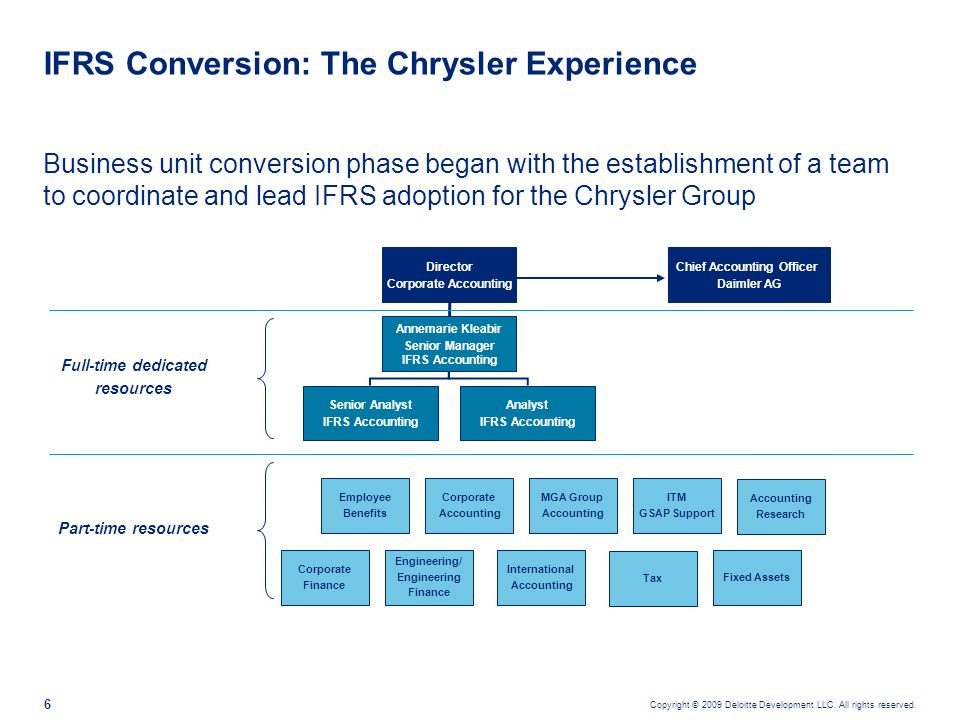 IFRS Conversion: An Industry Perspective Annemarie Kleabir