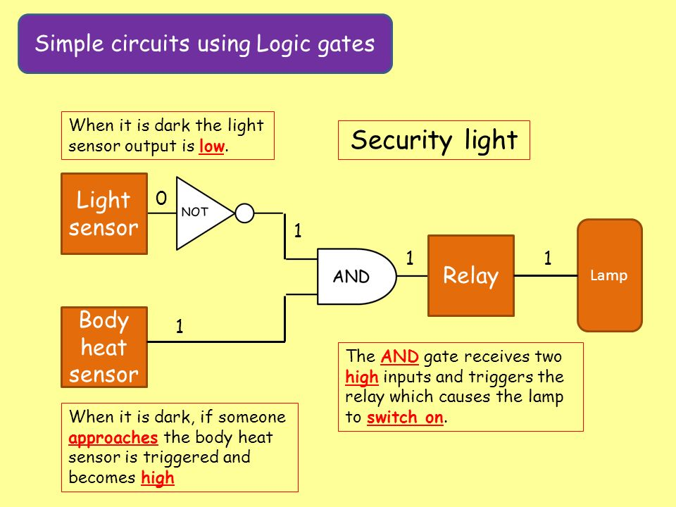physics digital electronics learning objectives core supplement rh slideplayer com Digital Logic Gates simple circuit project using logic gates