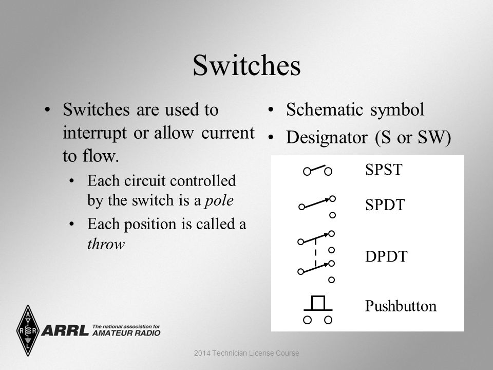 Attractive Dpdt Switch Symbol Mold - Schematic Diagram Series ...