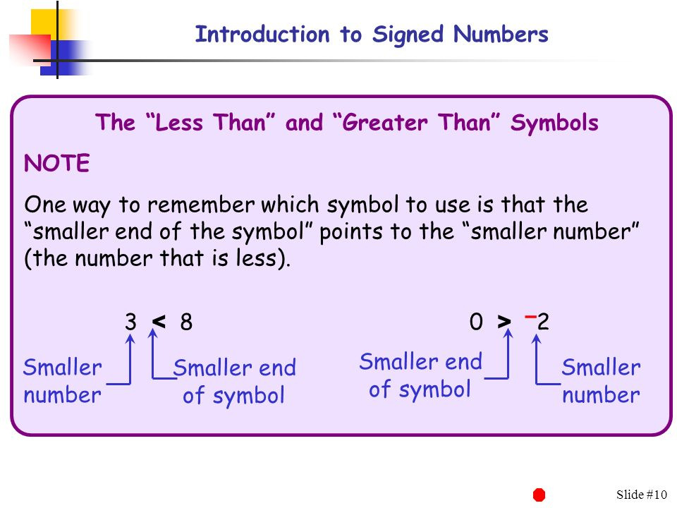 Slide 1 Introduction To Signed Numbers Slide 2 Introduction To