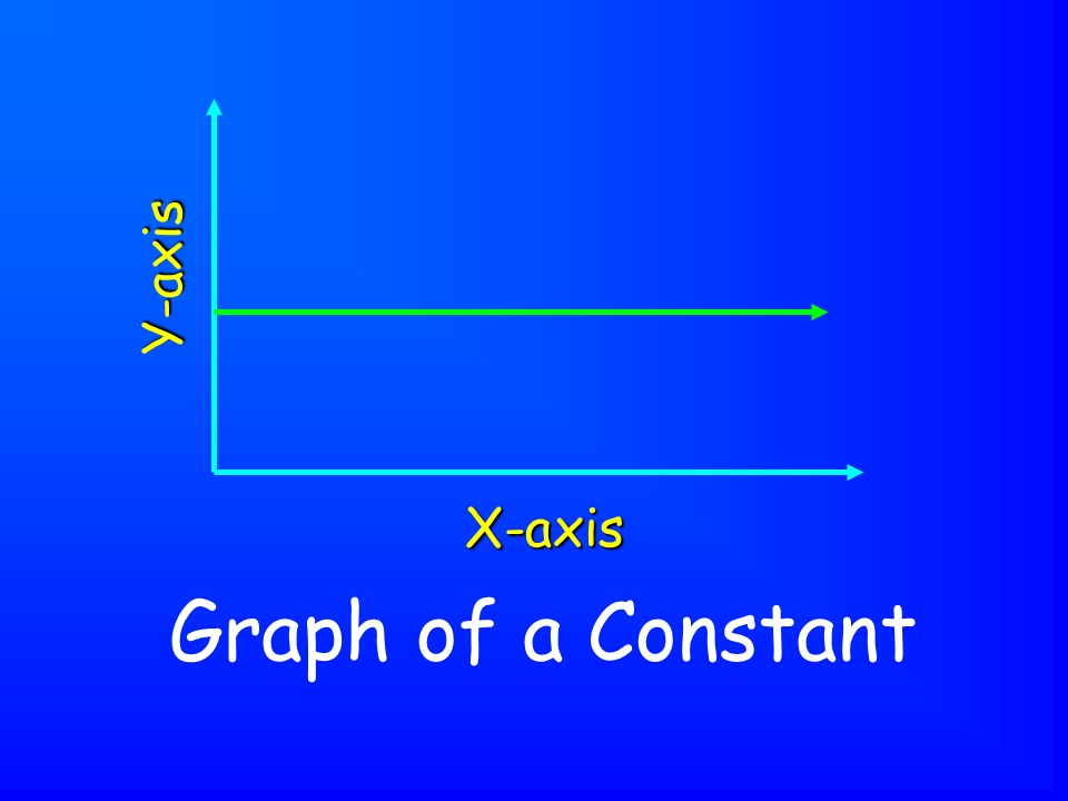 Graph of a Constant X-axis Y-axis