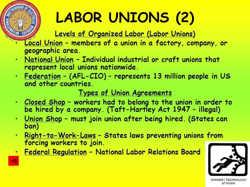 Business Labor Sole Proprietorship Partnership Corporation Non