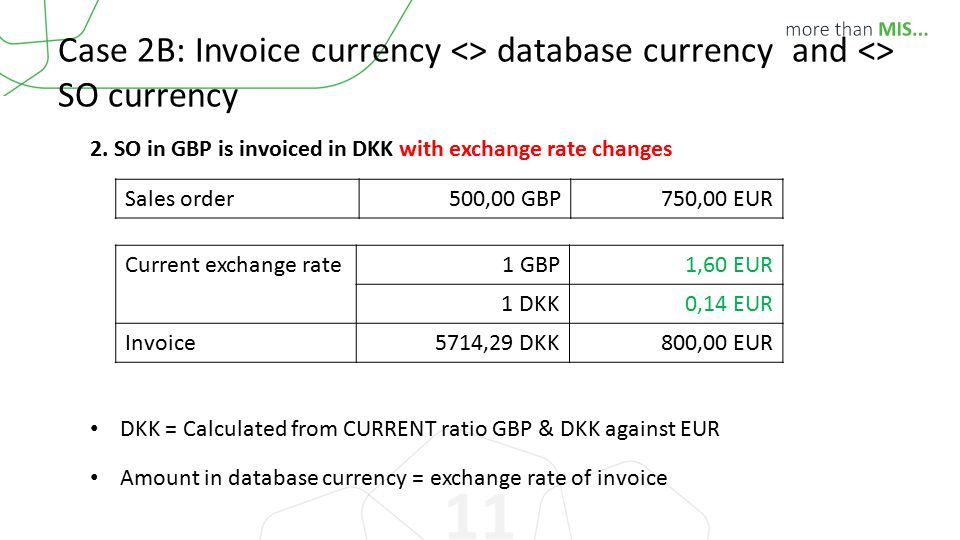 11 Case 2B Invoice Currency Database And SO 2
