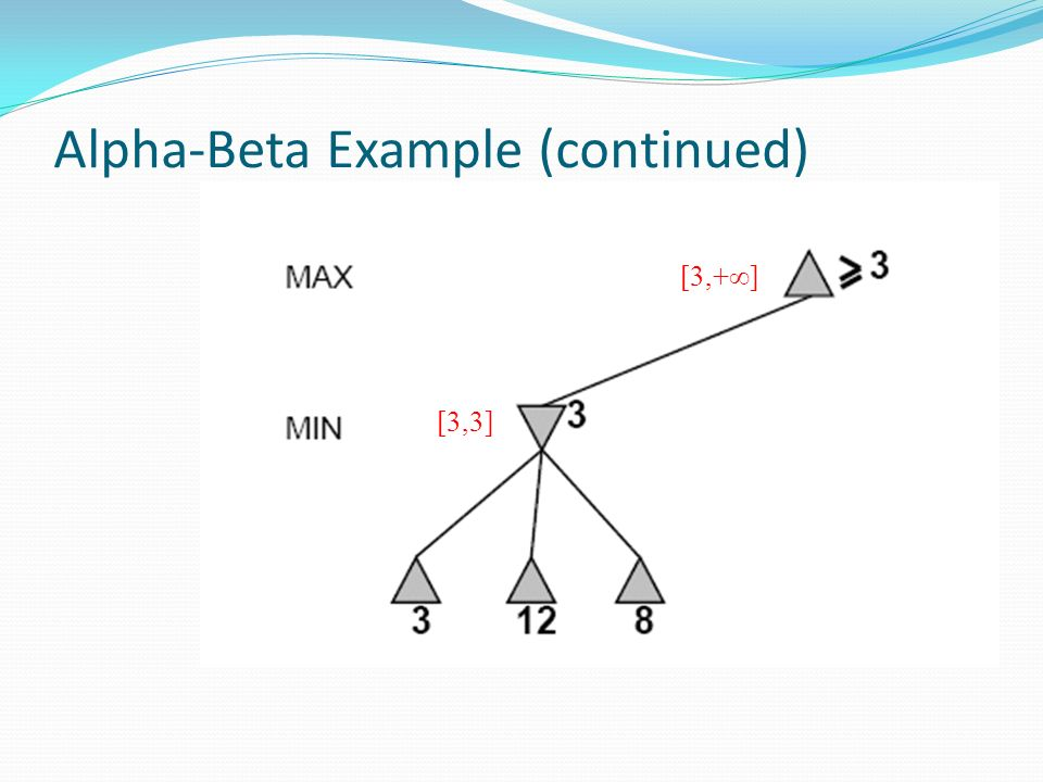 Alpha-Beta Example (continued) [3,+∞] [3,3]
