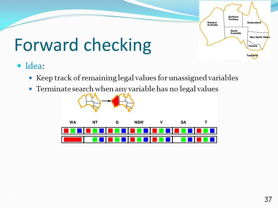 37 Forward checking Idea: Keep track of remaining legal values for unassigned variables Terminate search when any variable has no legal values