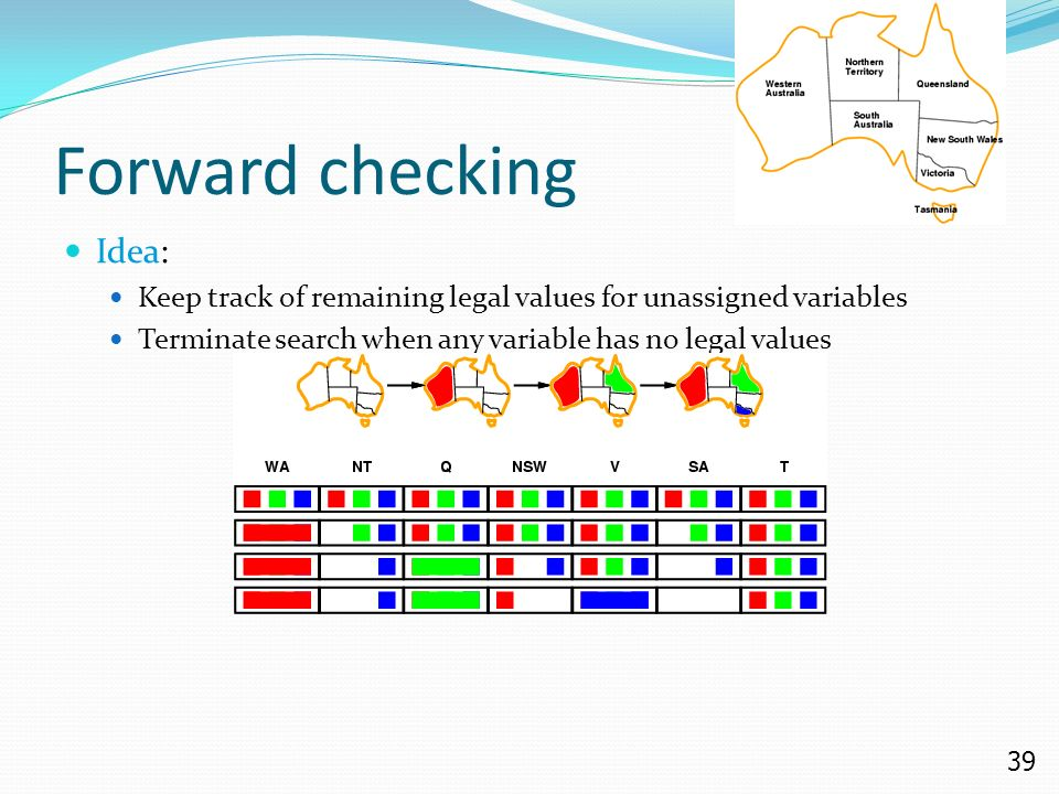 39 Forward checking Idea: Keep track of remaining legal values for unassigned variables Terminate search when any variable has no legal values