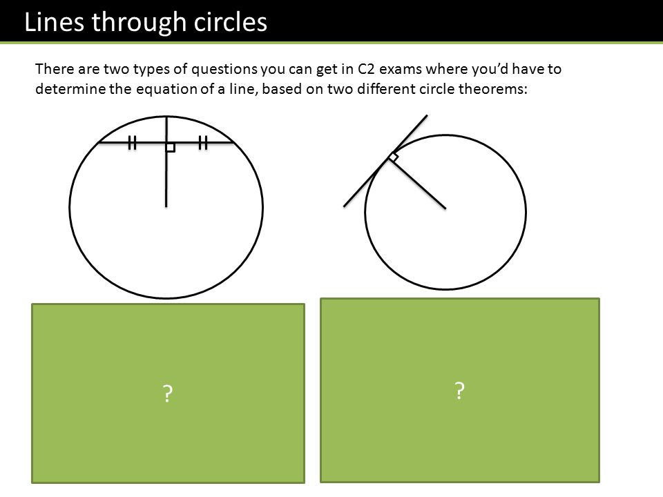 C2 Chapter 4: Equations of Circles Dr J Frost Last modified: 10 th ...