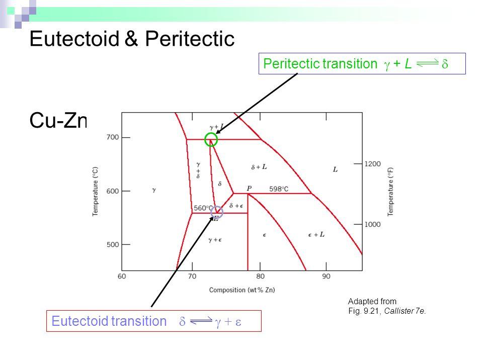 Phase Equilibrium Engr 2110 Chapter 9 Dr R R Lindeke Ppt