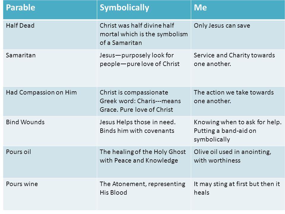 Symbolism Of The Good Samaritan Luke 10 Parablesymbolicallyme