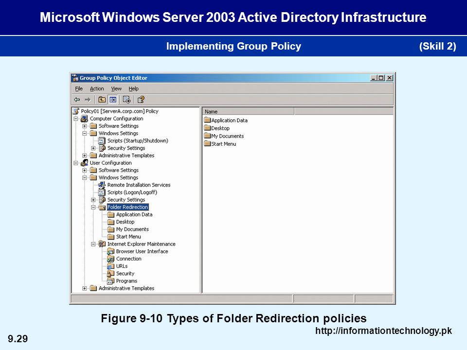 1 1 Microsoft® Windows® 2003 Server Group Policy Management