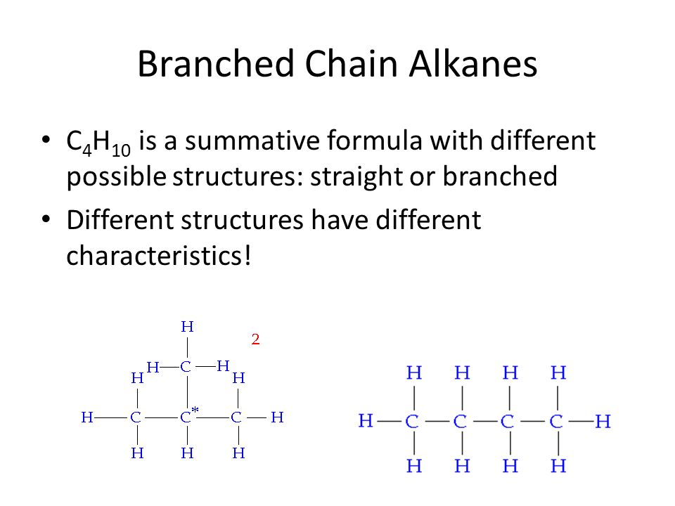 as level chemistry alkanes Chapter c12 - aqa chemistry a level year 2 alkanes revision notes c121 alkanes objectives: state the definition of an alkane explain how alkanes are named.
