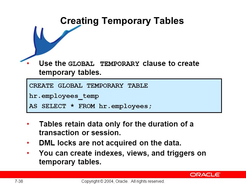7 Copyright © 2004, Oracle  All rights reserved  Managing