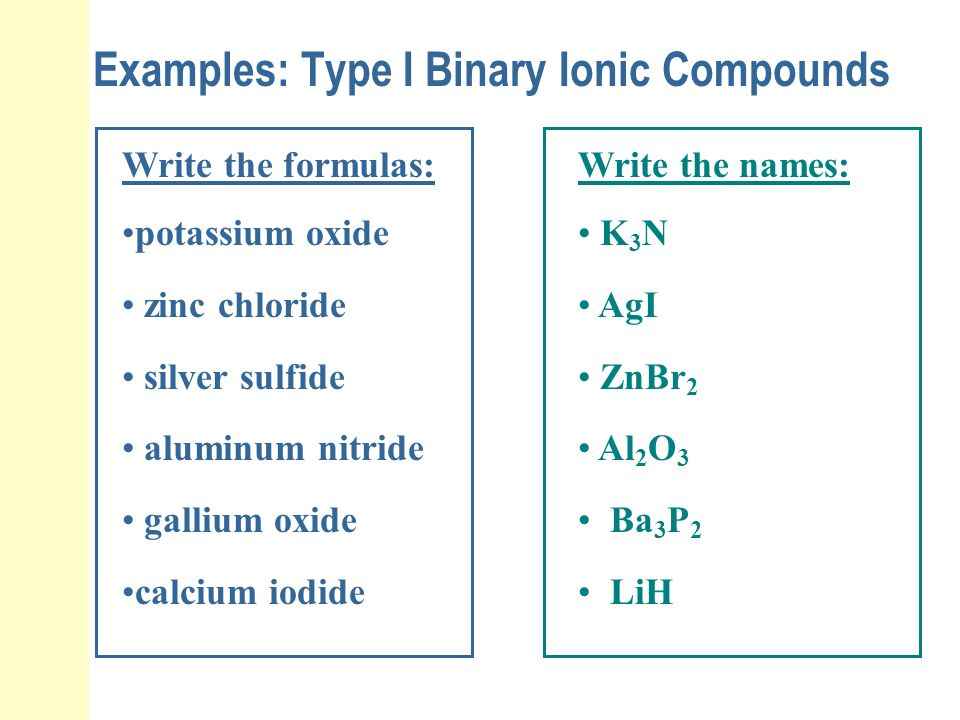 chemical nomenclature 1. binary ionic compounds - type i 2. binary