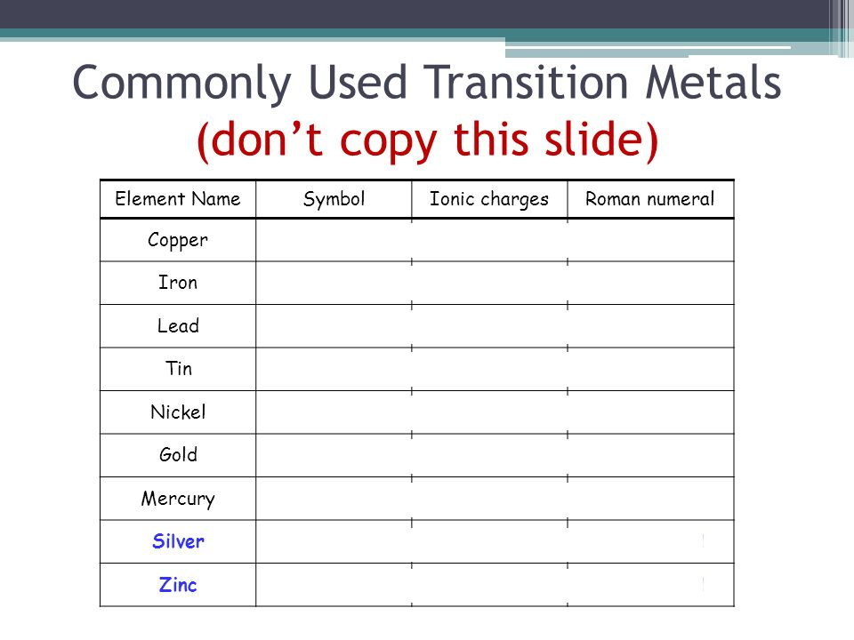 Naming Ionic Pounds Containing A Multivalent Metal Ppt Download. Worksheet. Naming Chemical Pounds Worksheet At Mspartners.co