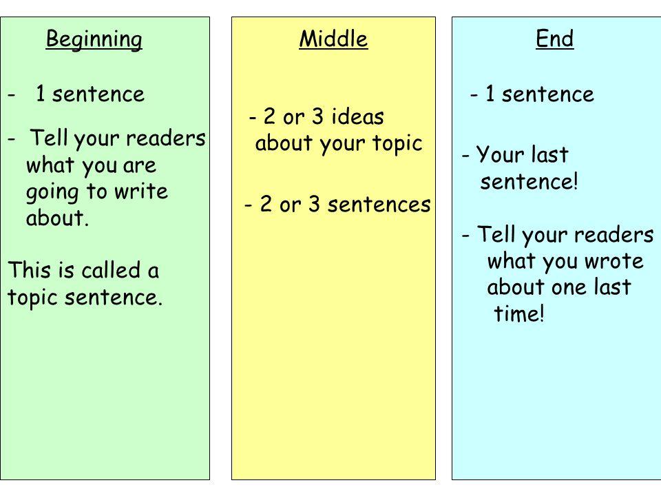 good beginning sentences