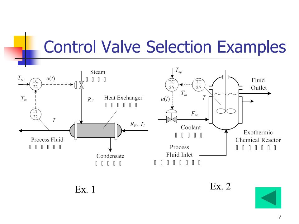 Valve basics and valve sizing | valve | pressure.