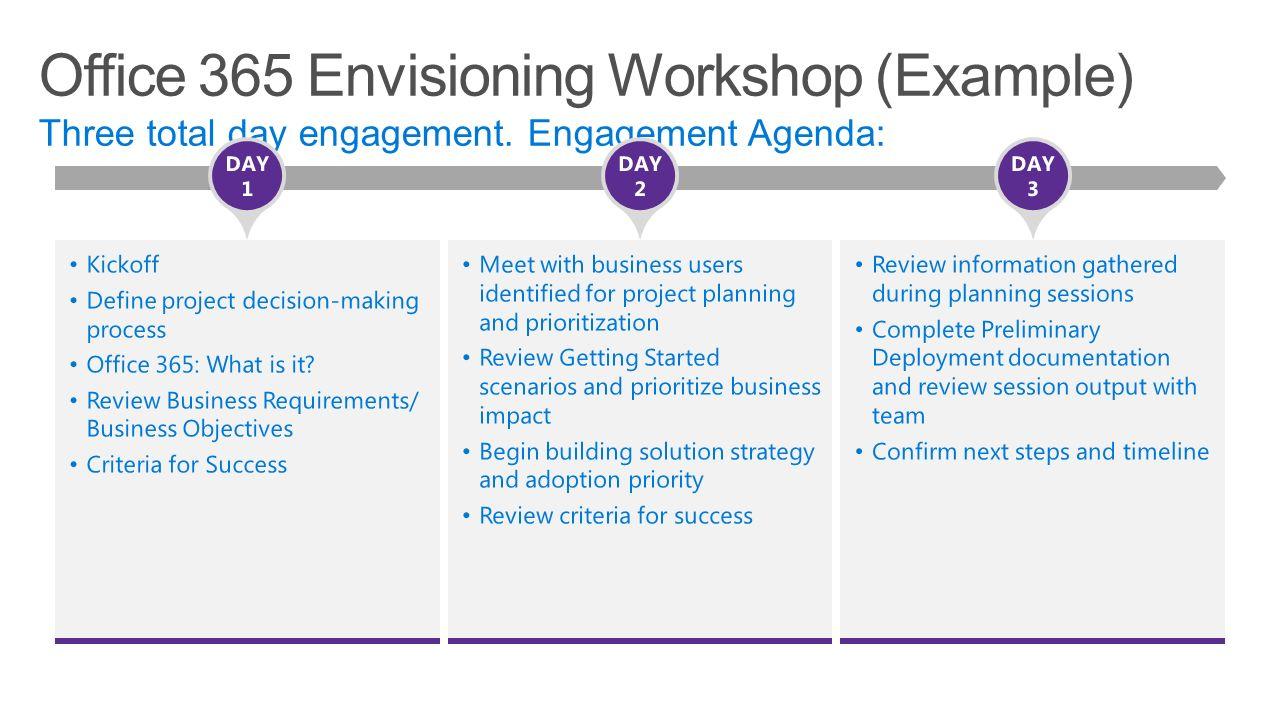 Office 365 Fasttrack Planning Engagement Kickoff Ppt Download