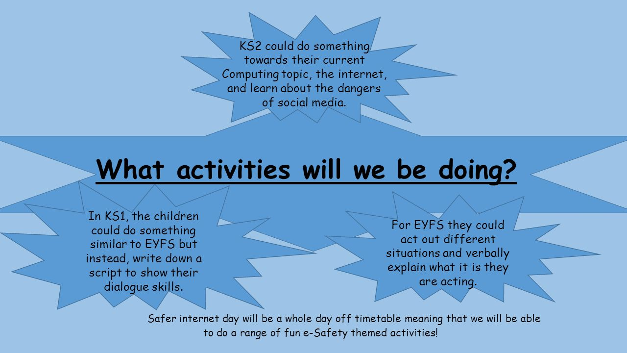 """So what is """"Safer Internet Day""""? Safer Internet Day is on 9"""