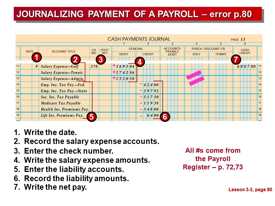 chapter 3 departmental payroll after the payroll register has been