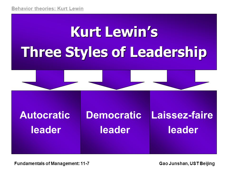 kurt lewin leadership theory