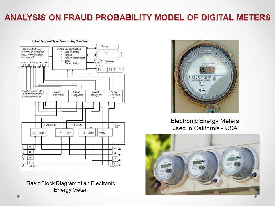 Analysis on fraud probability model of digital meters basic block analysis on fraud probability model of digital meters basic block diagram of an electronic energy meter ccuart Choice Image