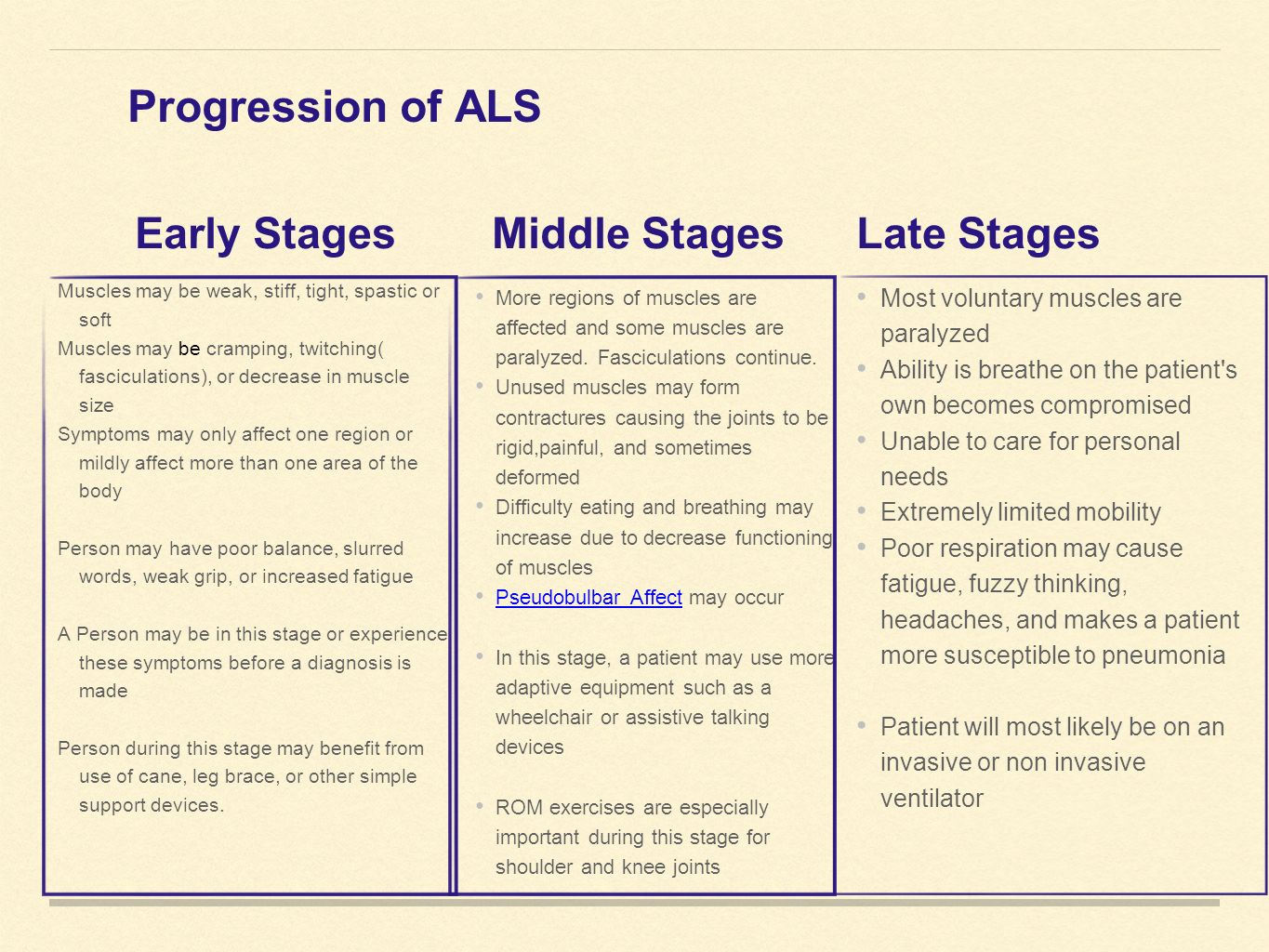 AMYOTROPHIC LATERAL SCLEROSIS Presentation by: Laura Bigelow