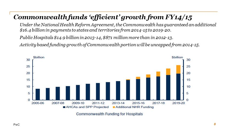 Changes In Funding In The Health System For Moir Group Event By