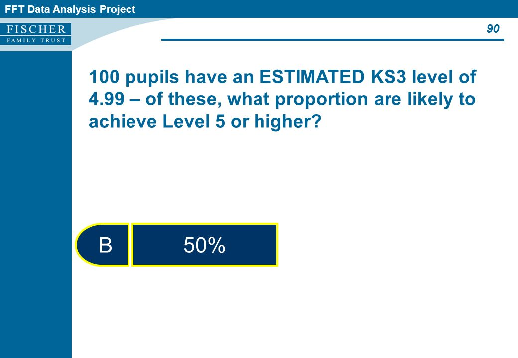 FFT Data Analysis Project Pupils Have An ESTIMATED KS3 Level Of 499 These