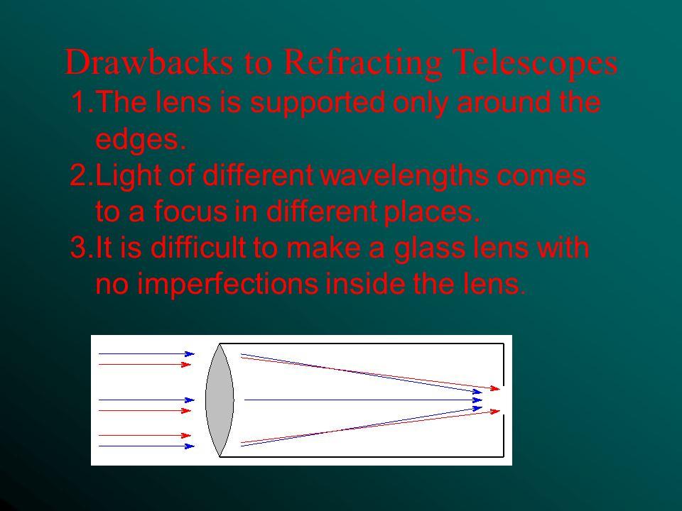 Telescopes light history hans lippershey middleburg holland