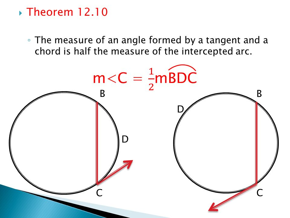 Objectives To Use The Relationship Between A Radius And A Tangent