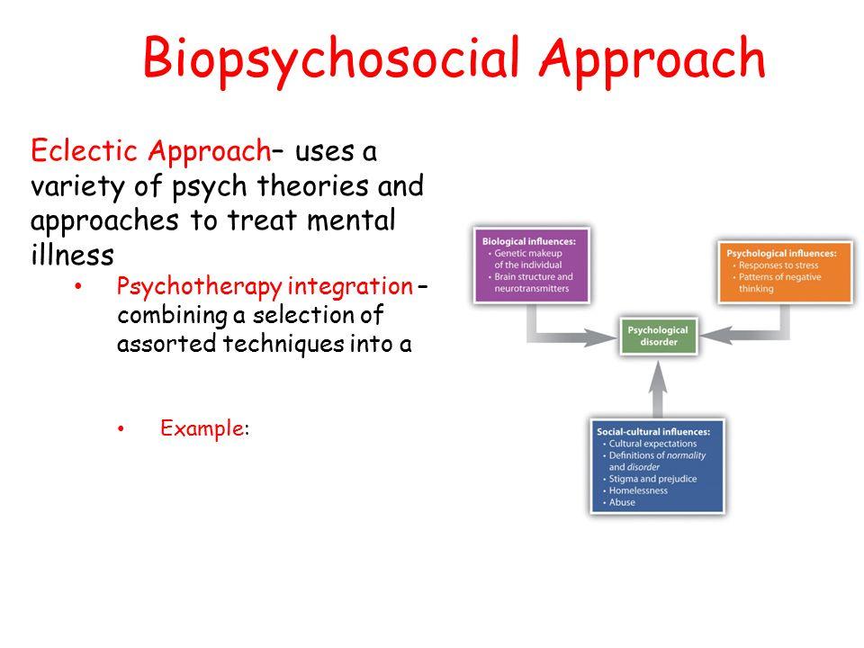 biopsychosocial perspective example