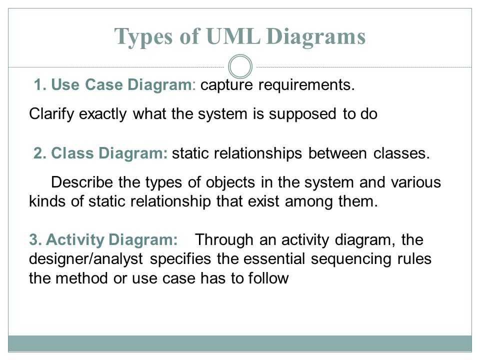 Uml cse 470 software engineering unified modeling language uml is types of uml diagrams 1 use case diagram capture requirements ccuart Gallery