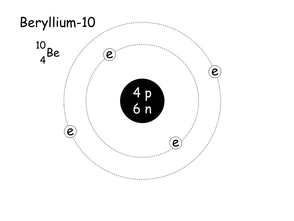 Atomic number number of protons protons electrons in neutral 8 4 p 6 n e e e beryllium 10 be 4 10 e ccuart Image collections