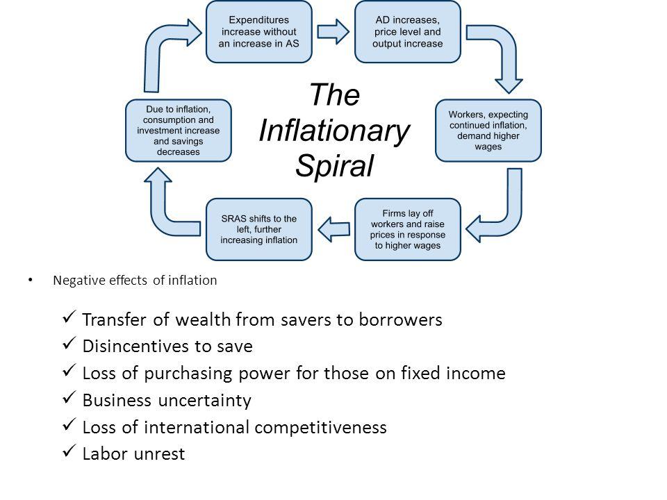 Resultado de imagen para INFLATION SPIRAL