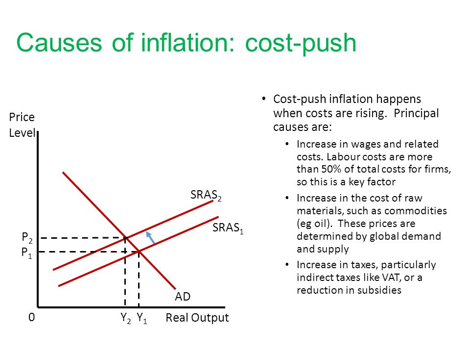 major causes of inflation in singapore Read this essay on inflation in singapore markets like the housing market and automobile market - singapore is export-dependent - any increases in export demand will have a major impact causes of inflation economists wake up in the morning hoping for a chance to debate the causes of.