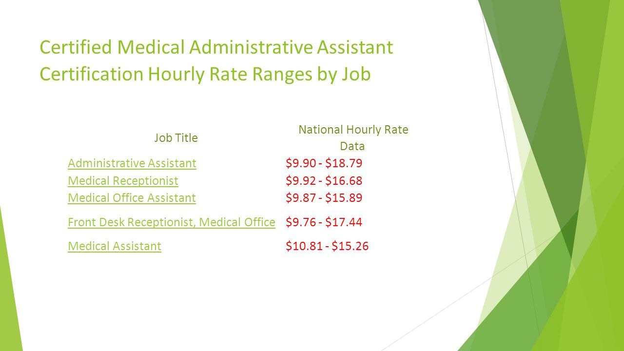 Medical Administration Assistant A New Career Medical Administration