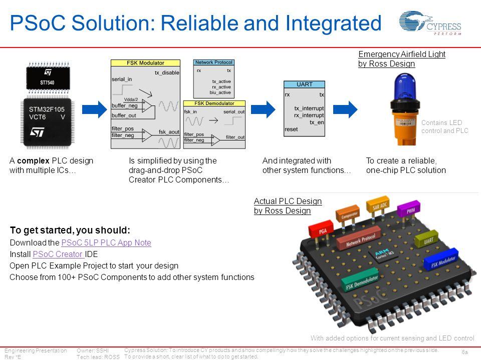 Engineering PresentationOwner: SSHI Rev *ETech lead: ROSS