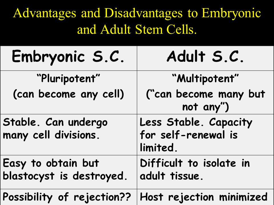disadvantages of embryonic stem cells