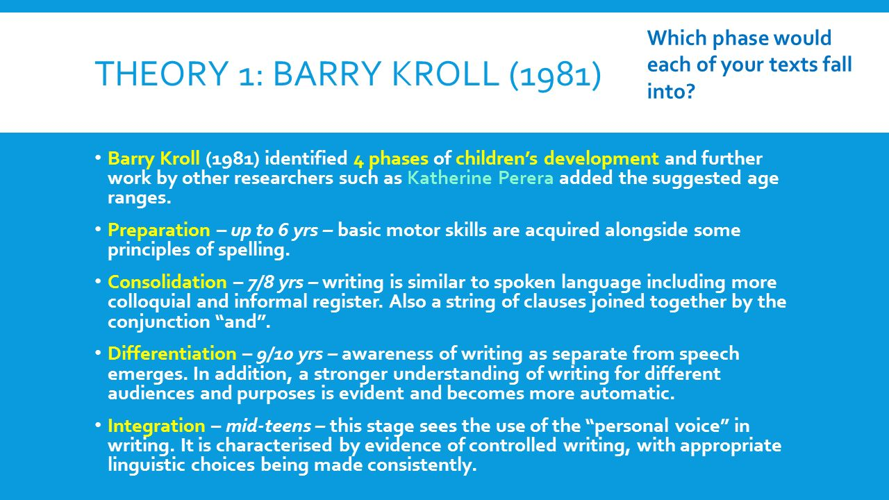 THEORY 1: BARRY KROLL (1981) Barry Kroll (1981) identified 4 phases of children's development and further work by other researchers such as Katherine Perera added the suggested age ranges.