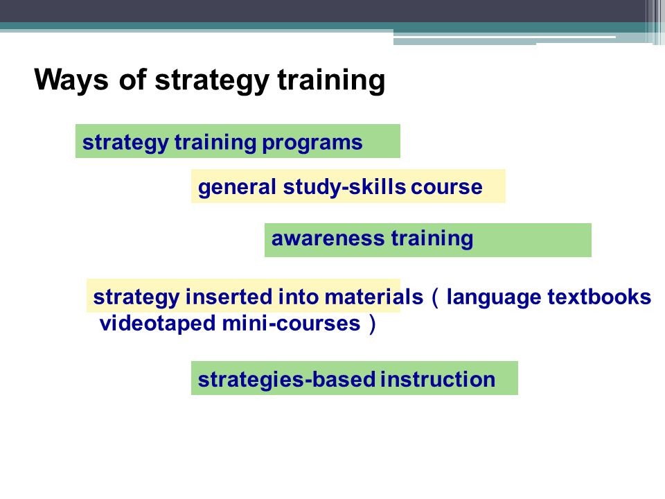 Lecture 8 Learner Strategies Luo Ling Ppt Download