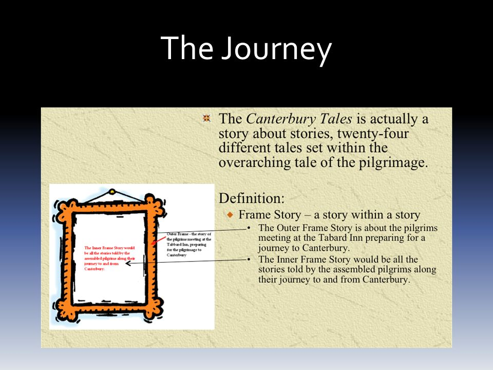 The Canterbury Tales by Geoffrey Chaucer. Targets Development of ...