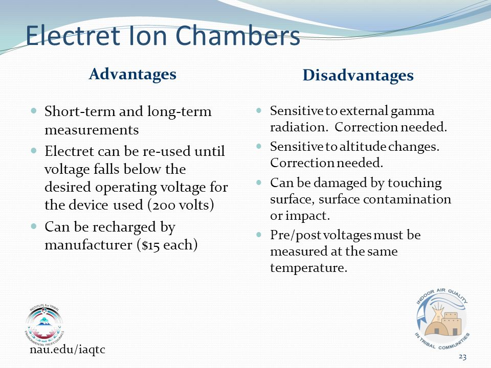 Electret Ion Chambers Advantages Disadvantages Short-term and long-term measurements Electret can be re-used until voltage falls below the desired operating voltage for the device used (200 volts) Can be recharged by manufacturer ($15 each) Sensitive to external gamma radiation.