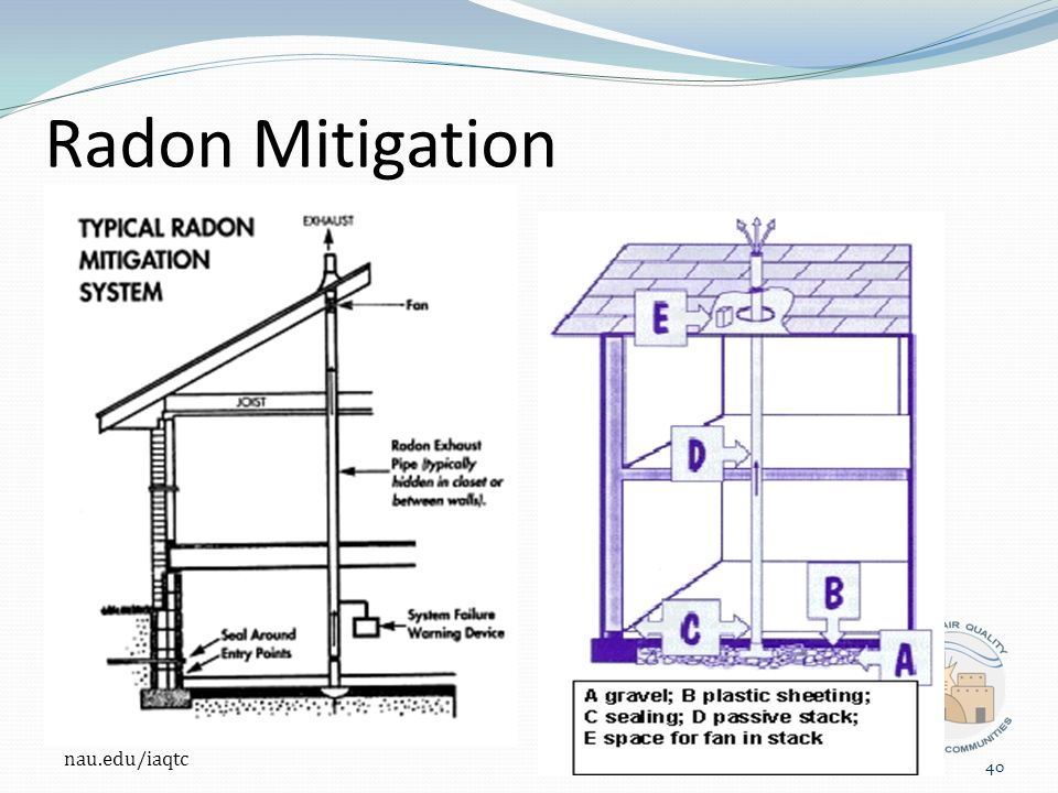 nau.edu/iaqtc Radon Mitigation 40