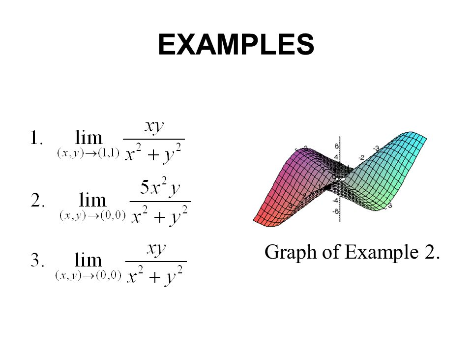 Section 15 2 Limits and Continuity  Let f be a function of