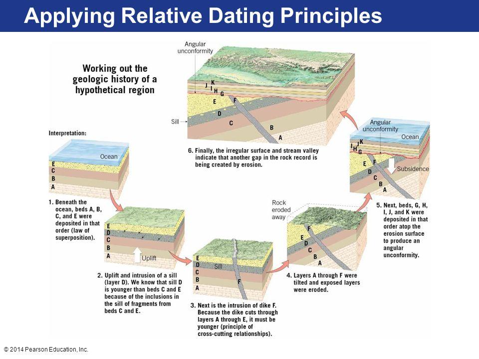 Dhaka dating service