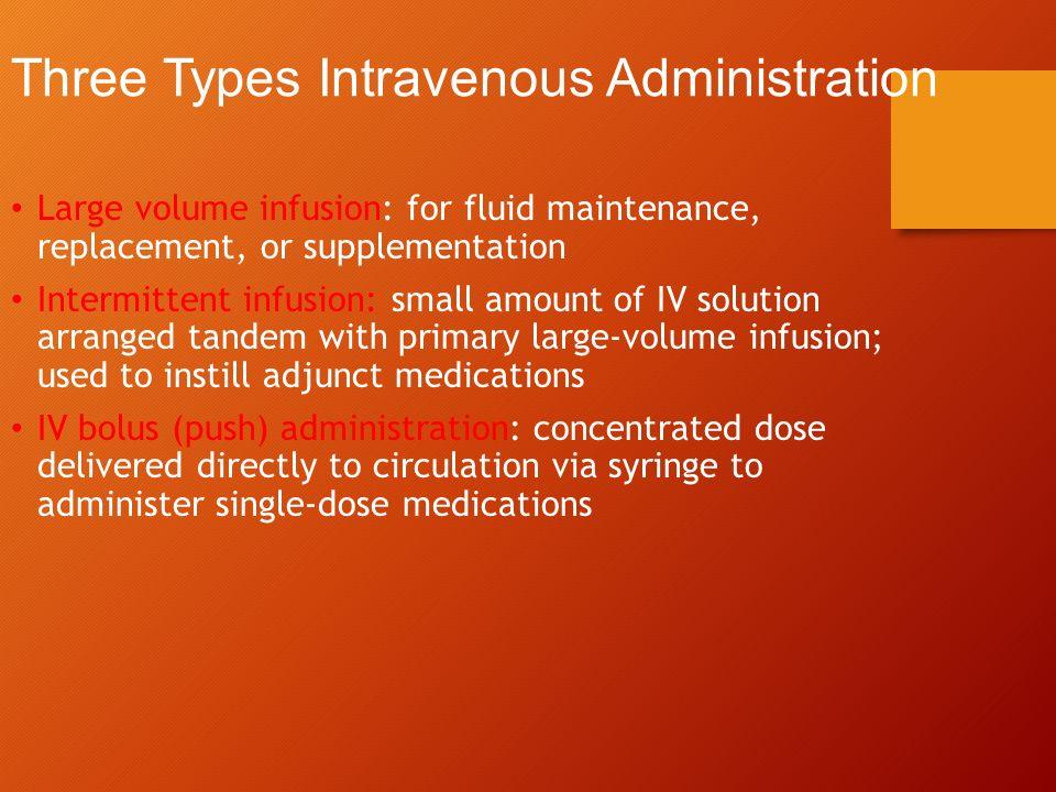 Principles of Drug Administration  Nurse Responsibilities Know