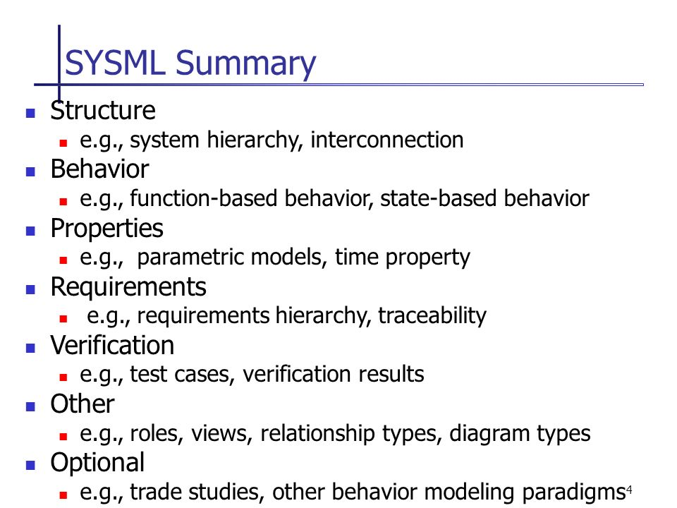 Systems Modeling Language (Sys...