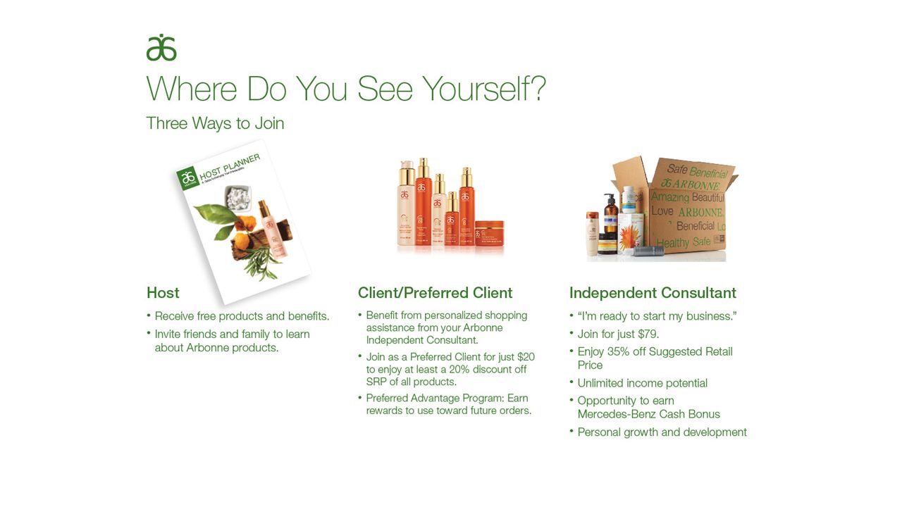 Welcome to the Arbonne Skincare Workshop! - ppt download